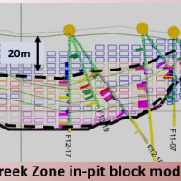 Fox Ridley Creek zone cross section – trenches on east side